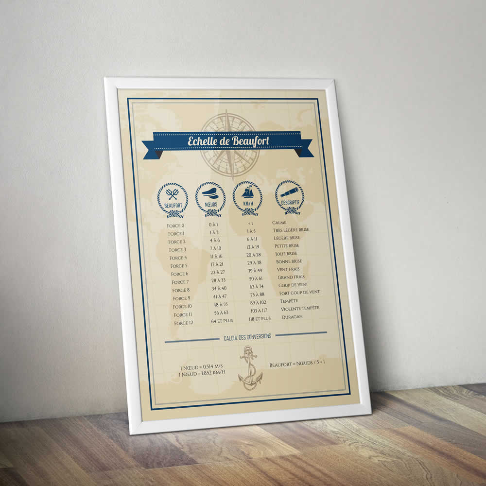 Beaufort wind force scale poster A3 (42cm x 29.7cm)