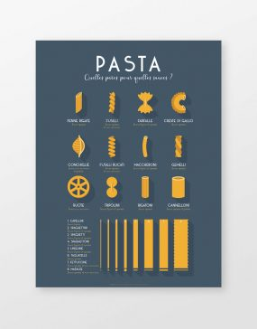 poster-mockup-simple-pasta-1000x1000